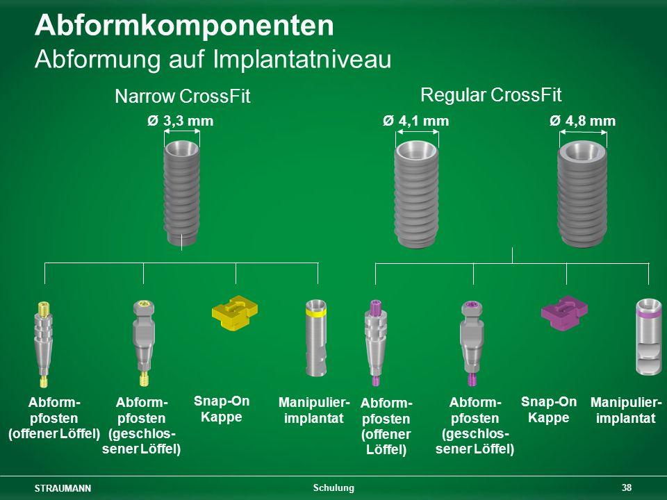 Abformkomponenten Abformung auf Implantatniveau