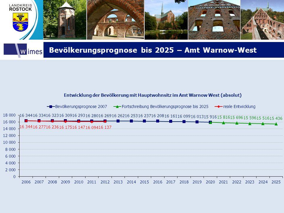 Bevölkerungsprognose bis 2025 – Amt Warnow-West