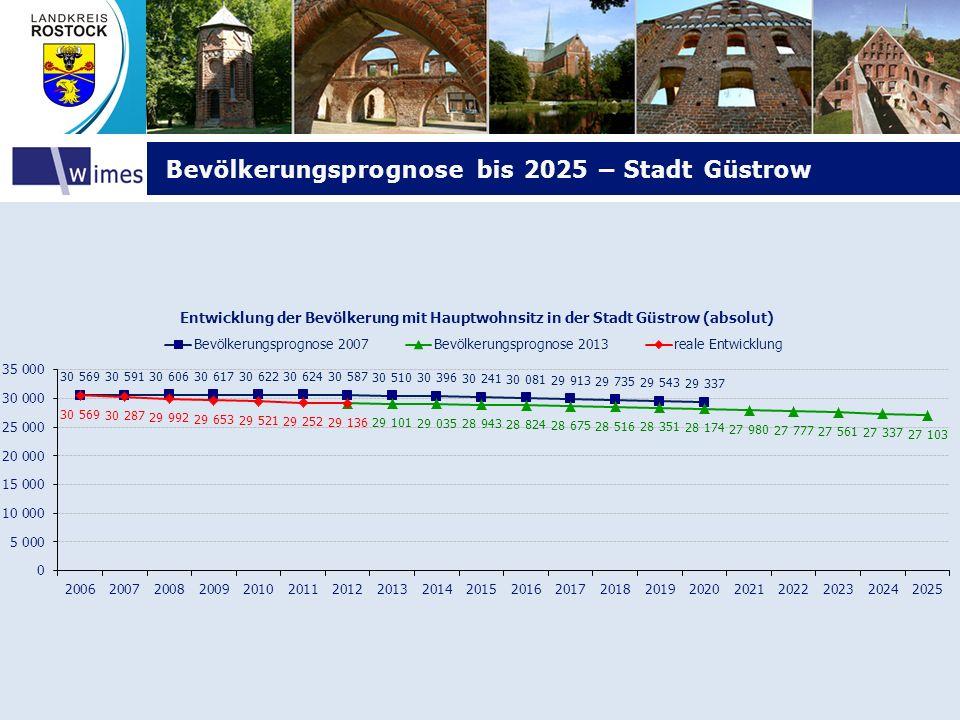 Bevölkerungsprognose bis 2025 – Stadt Güstrow