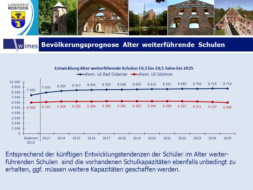 Bevölkerungsprognose Alter weiterführende Schulen