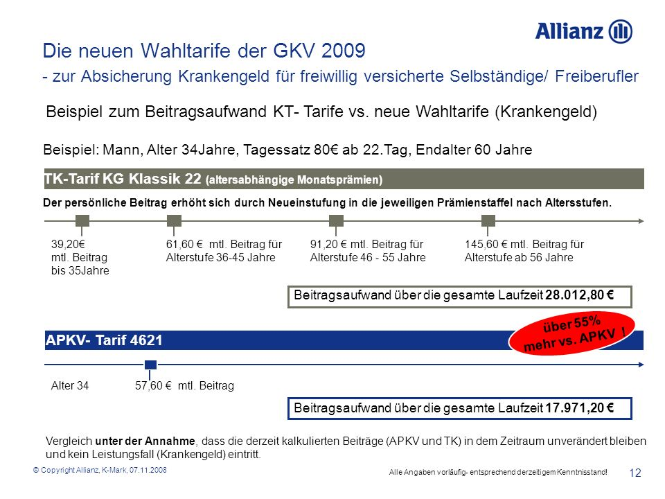 Die neuen Wahltarife der GKV 2009 - zur Absicherung Krankengeld für freiwillig versicherte Selbständige/ Freiberufler