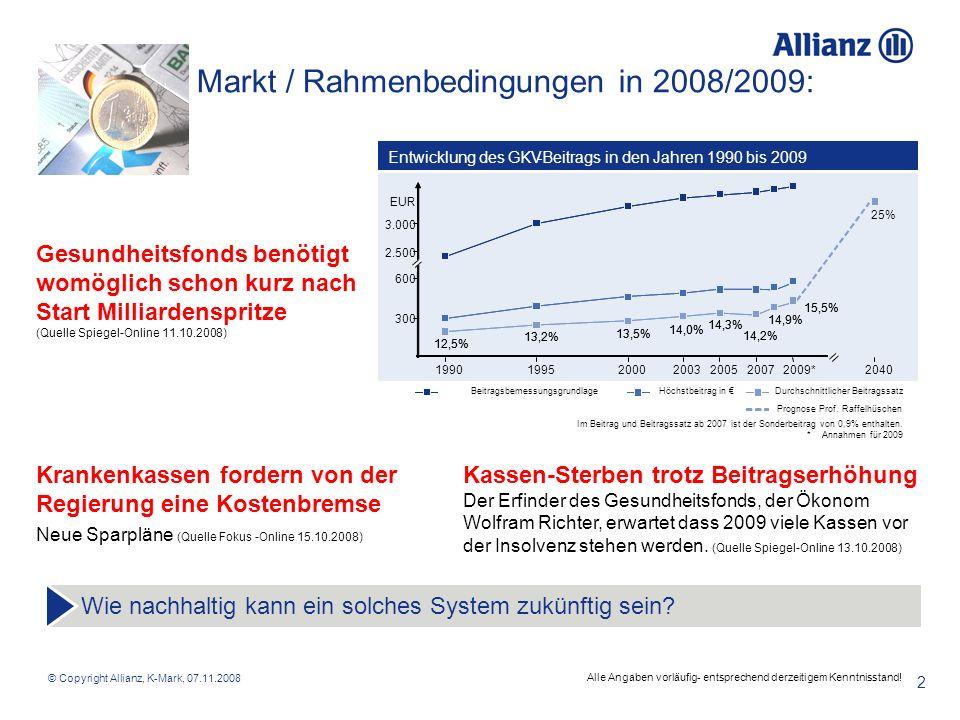 Markt / Rahmenbedingungen in 2008/2009: