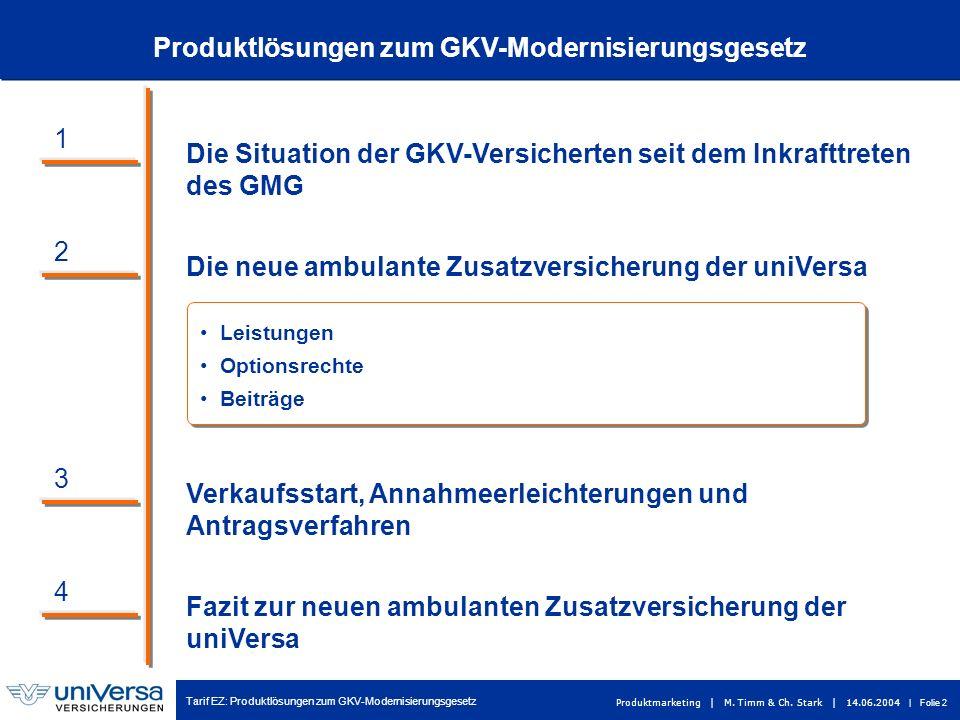 Produktlösungen zum GKV-Modernisierungsgesetz