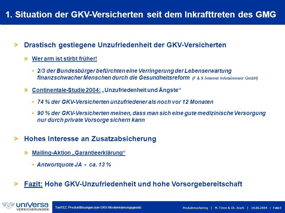 1. Situation der GKV-Versicherten seit dem Inkrafttreten des GMG