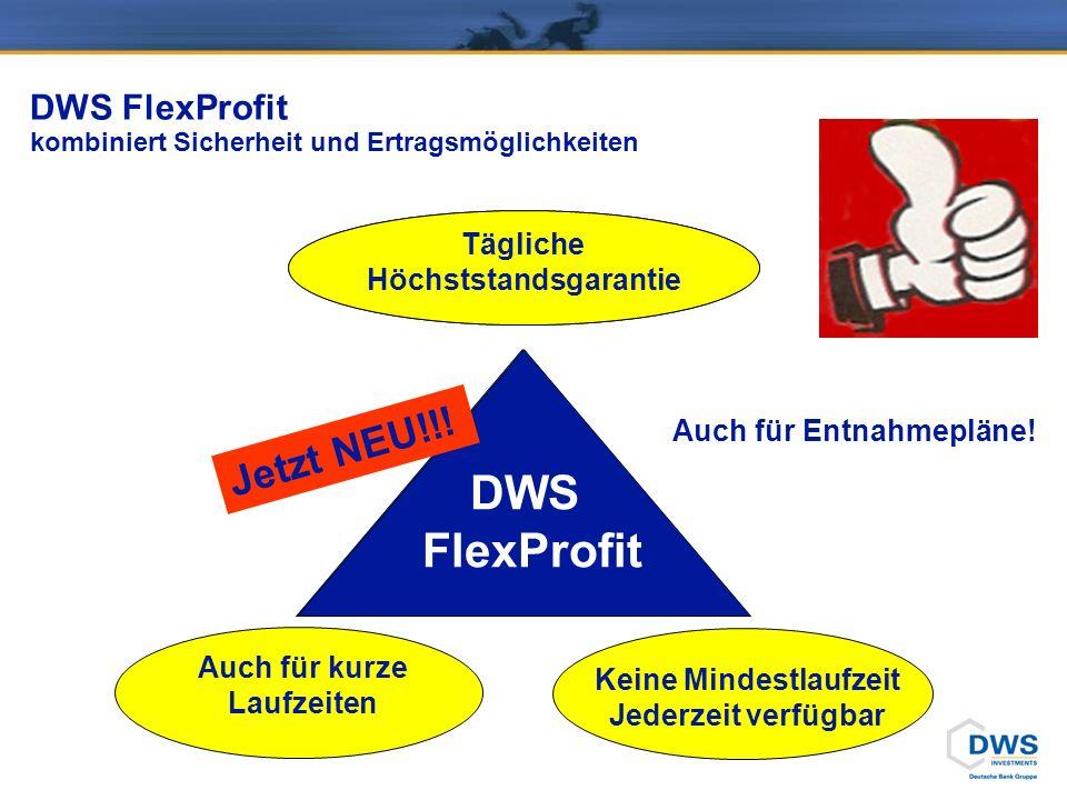 DWS FlexProfit Zwei Konzepte für jeden Anlegertyp