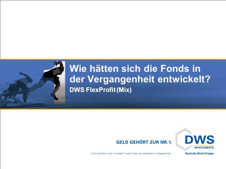 DWS FlexProfit Wie hätten die Fonds in der Vergangenheit abgeschnitten