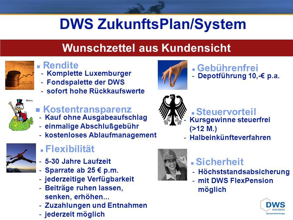 DWS ZukunftsPlan/System Vorteil für Sie