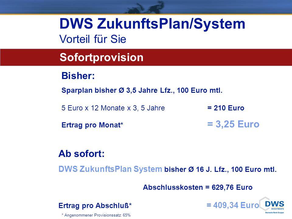 DWS ZukunftsPlan/System: Die Verkaufsstory