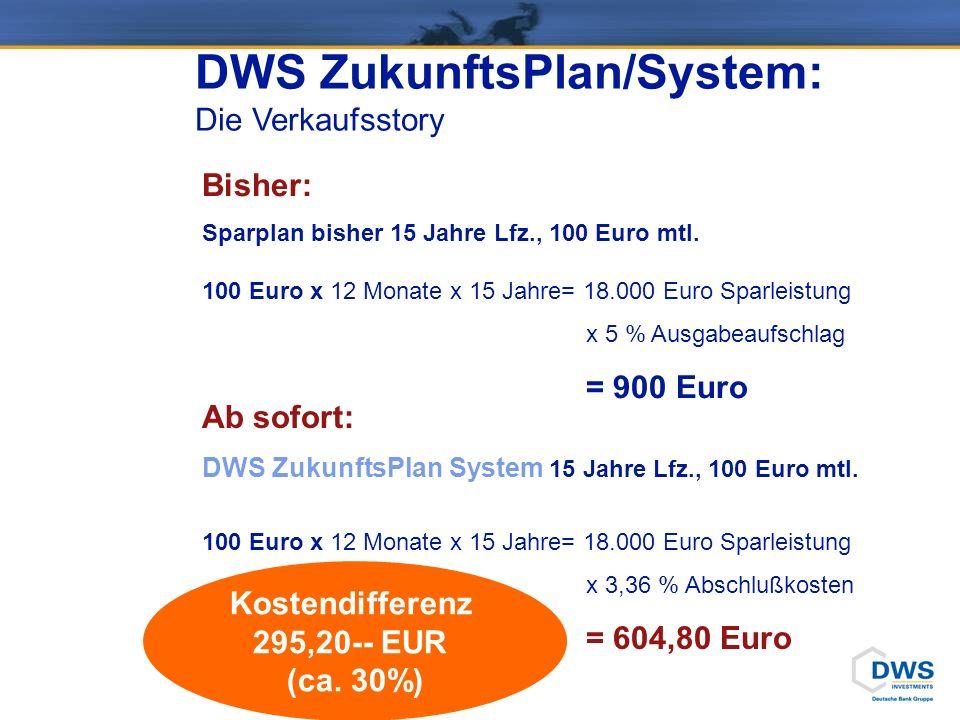 DWS ZukunftsPlan/System: Empfehlungschancen