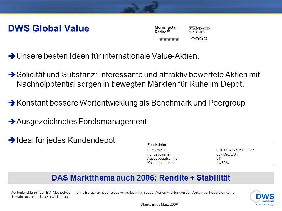 DWS Global Value Wertentwicklung seit Auflegung gegen Indizes