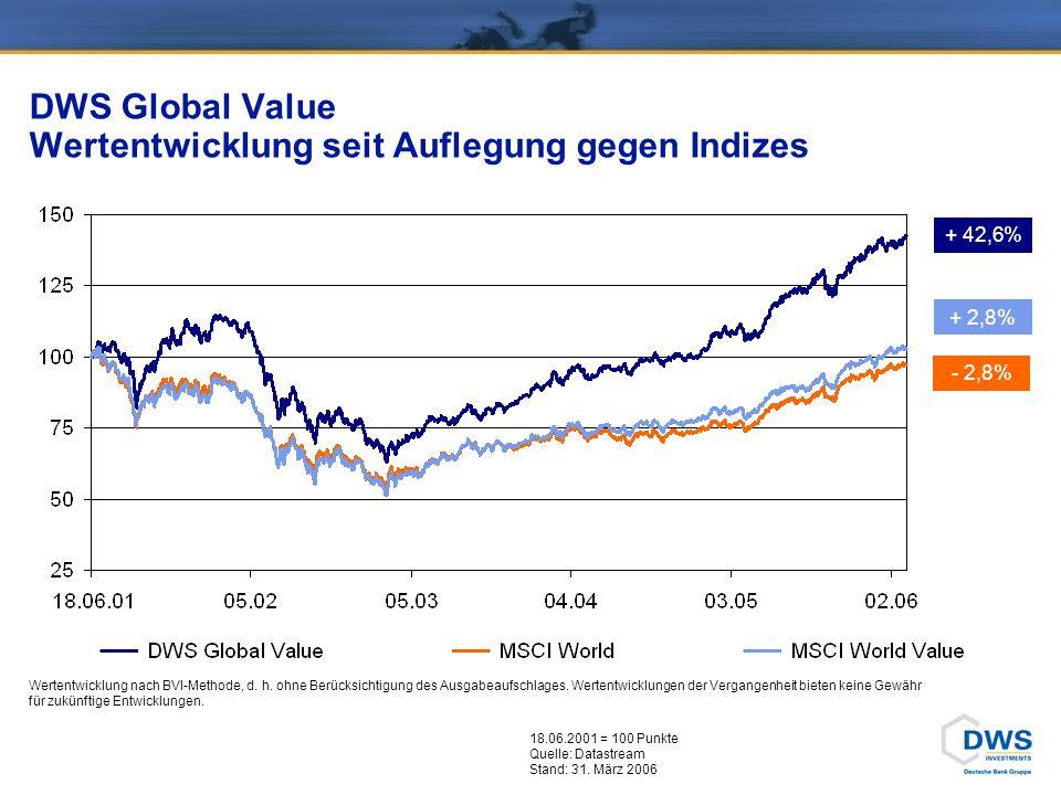 DWS Invest BRIC Plus Investieren in den größten und derzeit wachstumsstärksten globalen aufstrebenden Ländern.