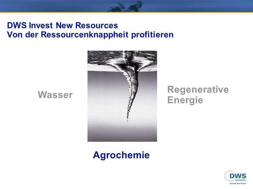 DWS Invest New Resources Agrochemie: Produktivitätszwänge in Landwirtschaft