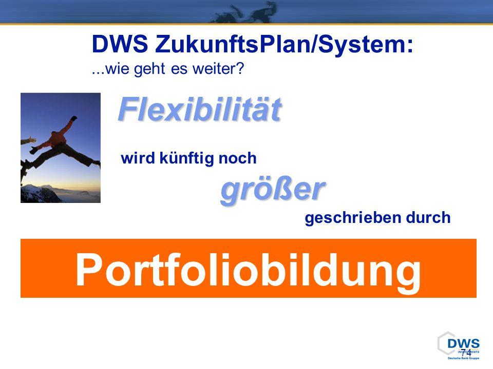DWS ZukunftsPlan/System: