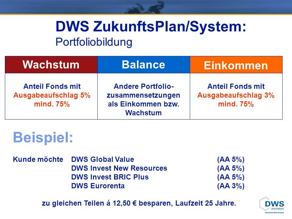  DWS ZukunftsPlan/System: Portfoliobildung - Beispiel Wachstum