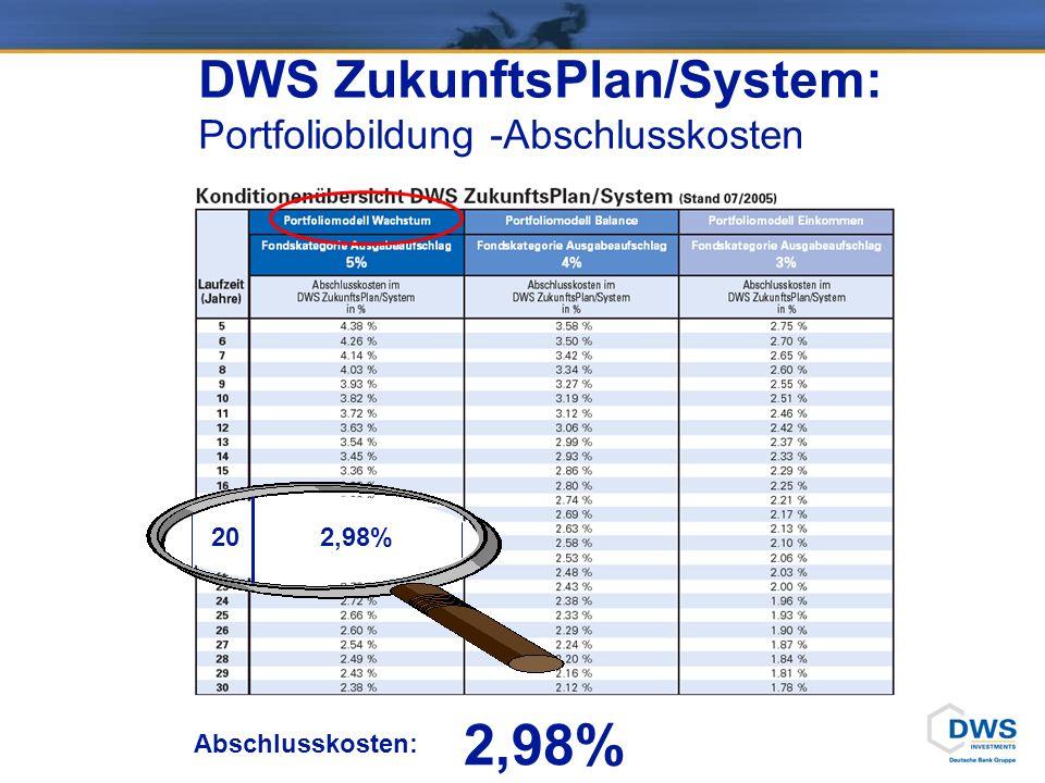DWS ZukunftsPlan/System: Portfoliobildung - der Antrag