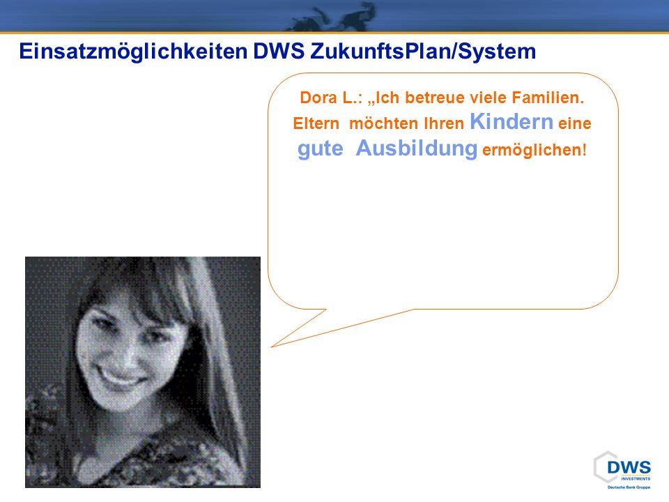 Einsatzmöglichkeiten DWS ZukunftsPlan/System