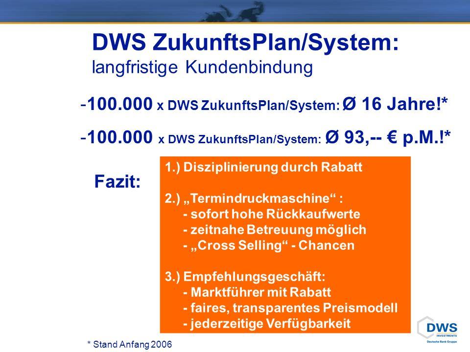 """DWS ZukunftsPlan/System: …eine echte """"Win-Win-Situation …"""