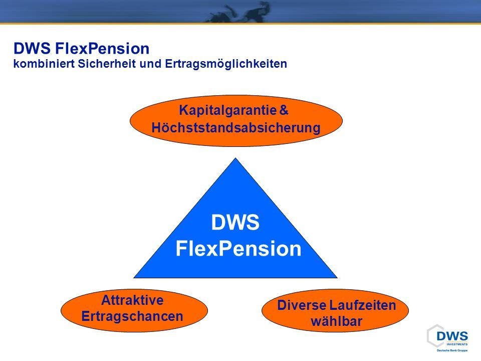 DWS FlexPension kombiniert Sicherheit und Ertragsmöglichkeiten
