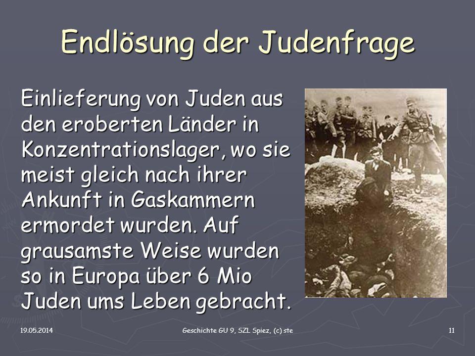 Endlösung der Judenfrage