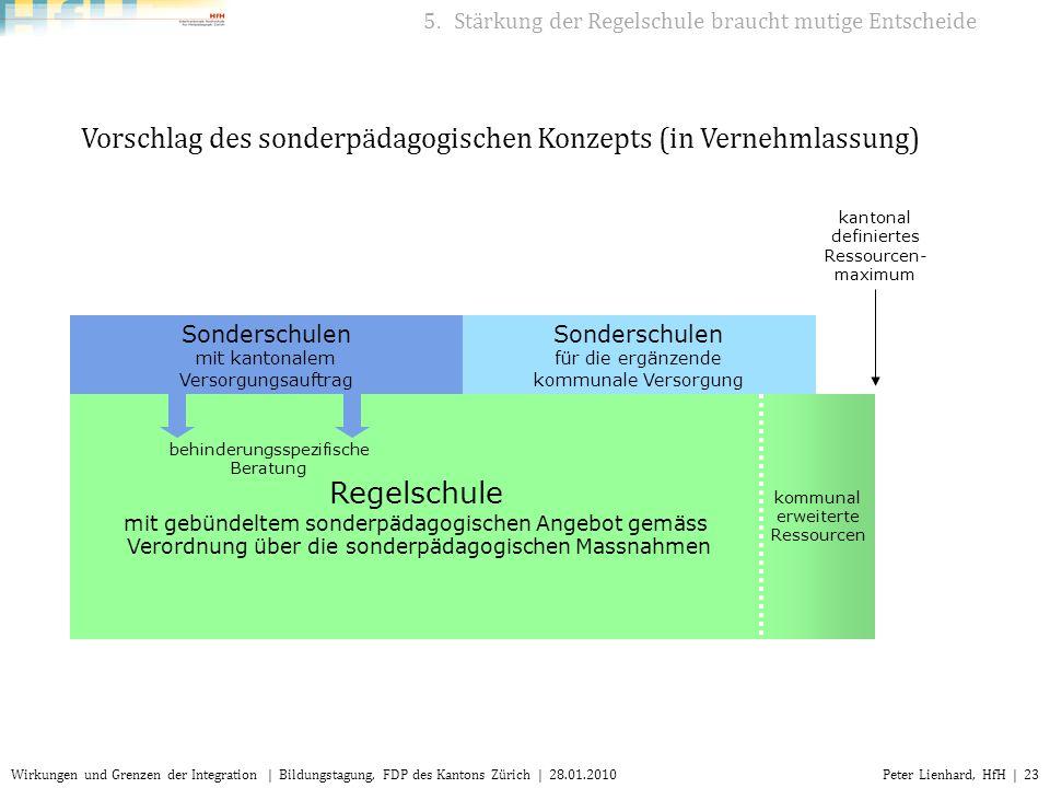 Vorschlag des sonderpädagogischen Konzepts (in Vernehmlassung)