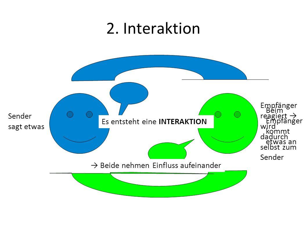 2. Interaktion Empfänger reagiert → wird dadurch selbst zum Sender