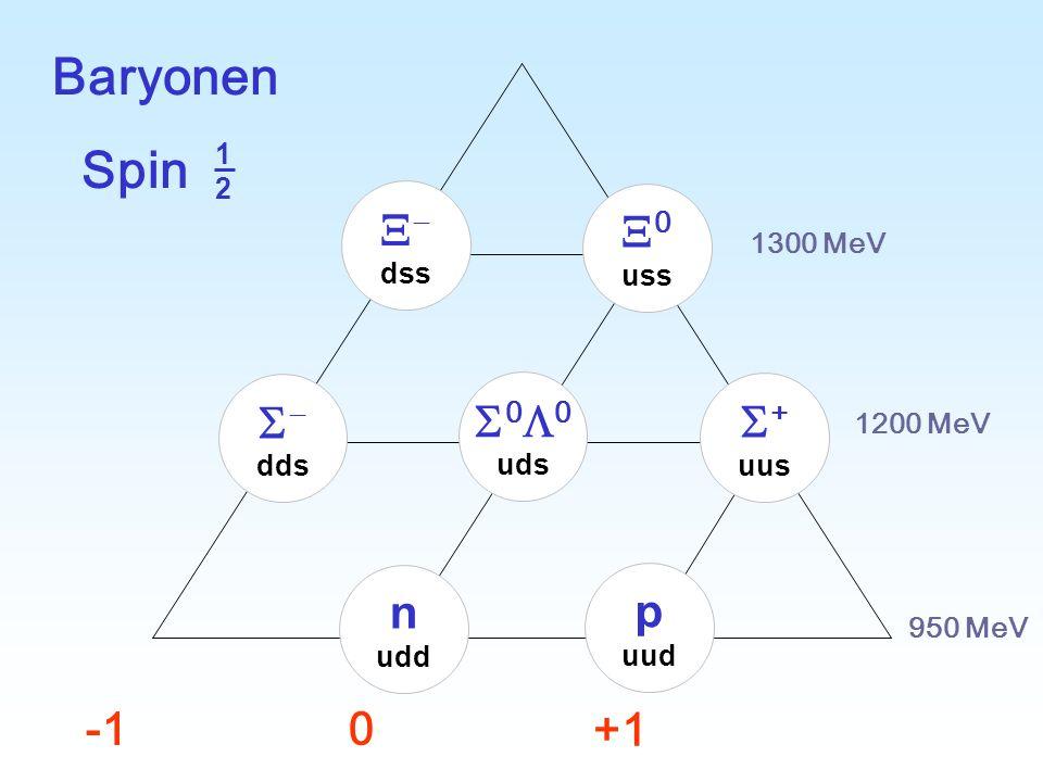 Baryonen Spin  0 + 00  n p -1 +1 1 2 dss uss 1300 MeV 1200 MeV