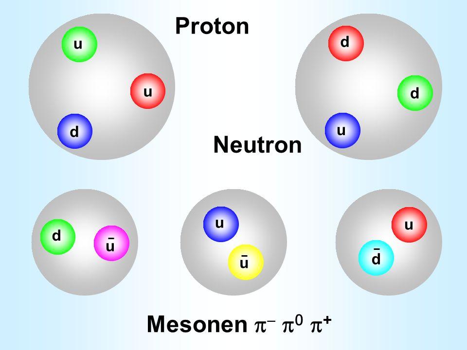 Farbladungen Proton u d u d Neutron u d u u d Mesonen  0 +