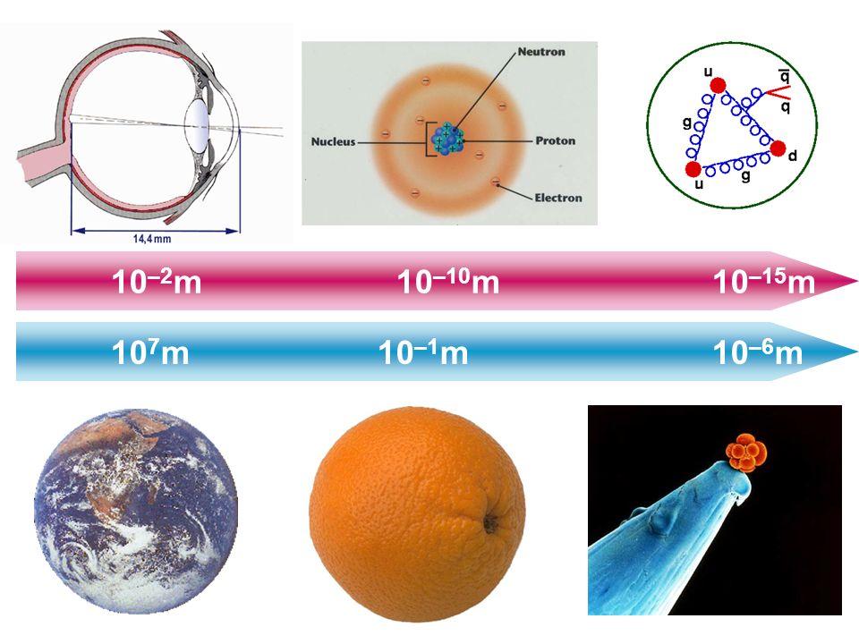 Größenvergleich 10–2m 10–10m 10–15m 107m 10–1m 10–6m