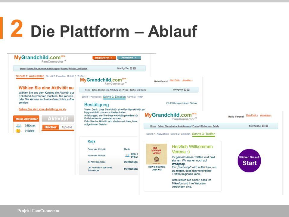 2 Die Plattform – Ablauf