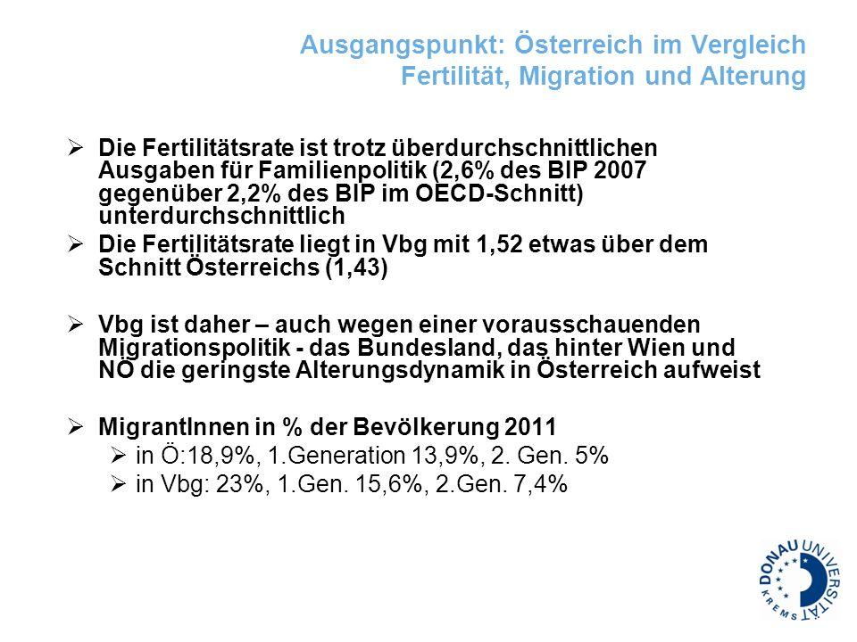 Ausgangspunkt: Österreich im Vergleich Fertilität, Migration und Alterung