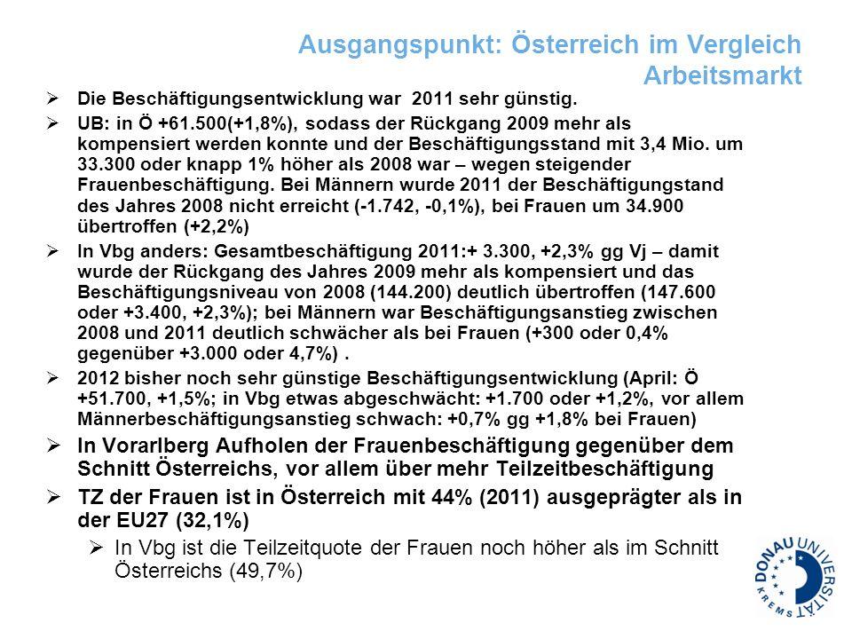 Ausgangspunkt: Österreich im Vergleich Arbeitsmarkt