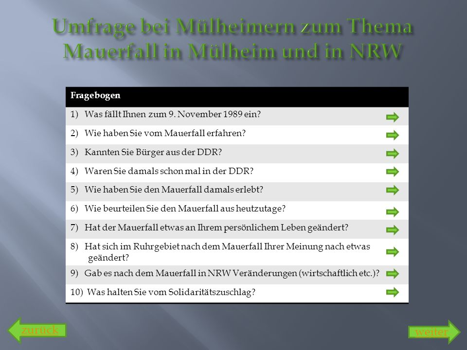Umfrage bei Mülheimern zum Thema Mauerfall in Mülheim und in NRW
