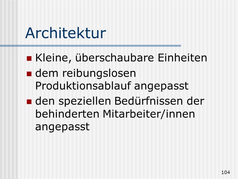 Architektur Kleine, überschaubare Einheiten