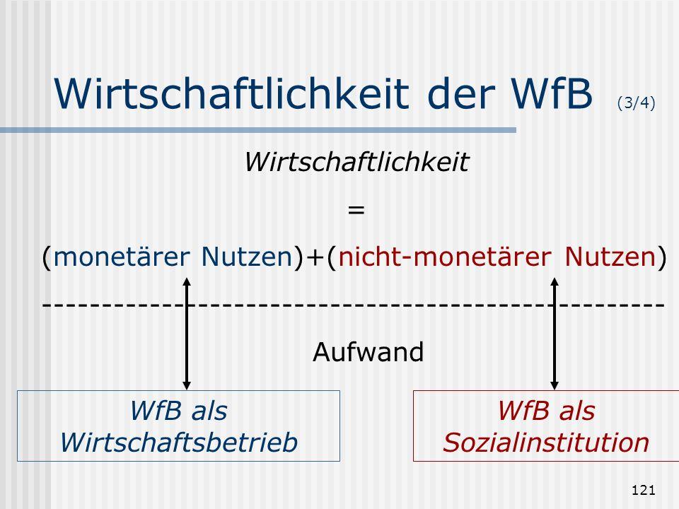 Wirtschaftlichkeit der WfB (3/4)