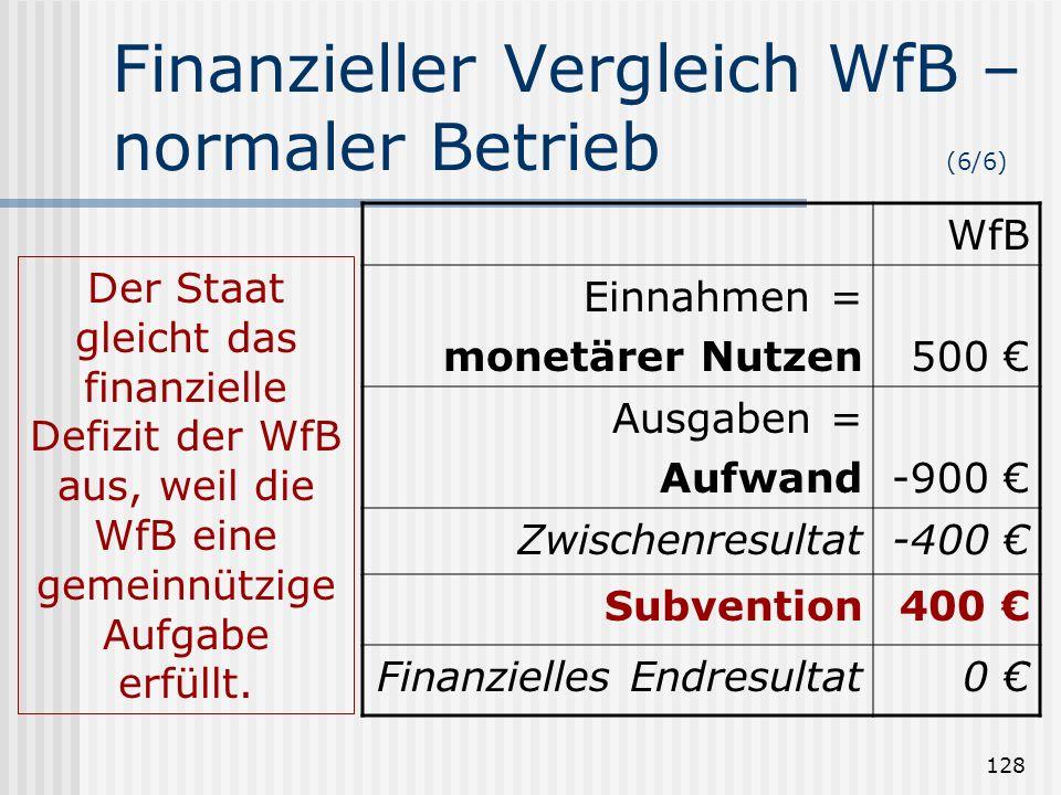 Finanzieller Vergleich WfB – normaler Betrieb (6/6)