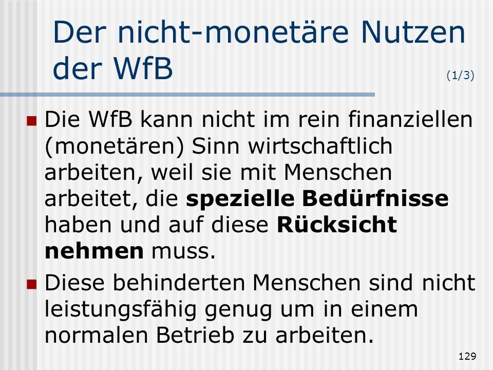 Der nicht-monetäre Nutzen der WfB (1/3)