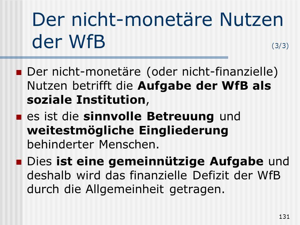 Der nicht-monetäre Nutzen der WfB (3/3)