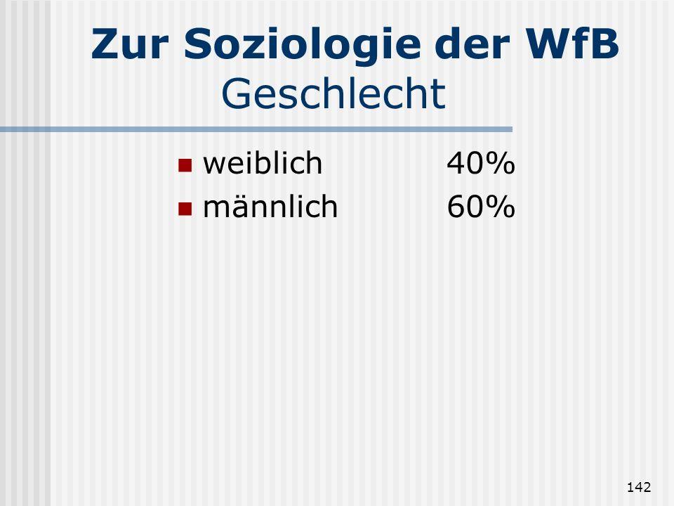 Zur Soziologie der WfB Geschlecht