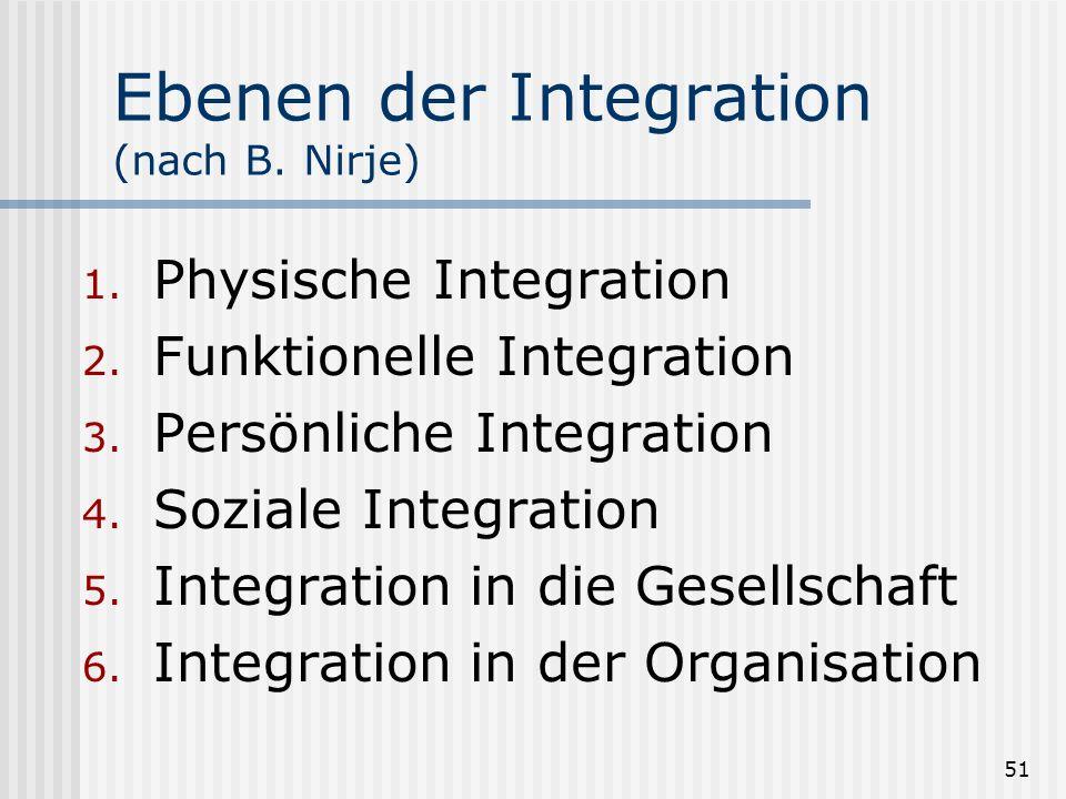 Ebenen der Integration (nach B. Nirje)