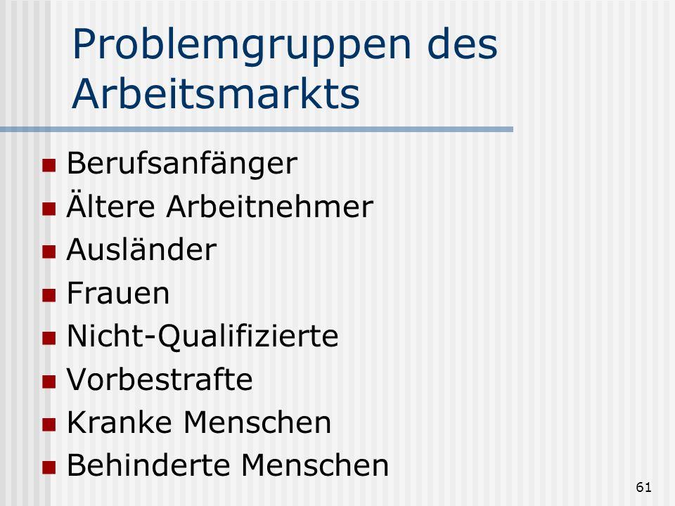 Problemgruppen des Arbeitsmarkts