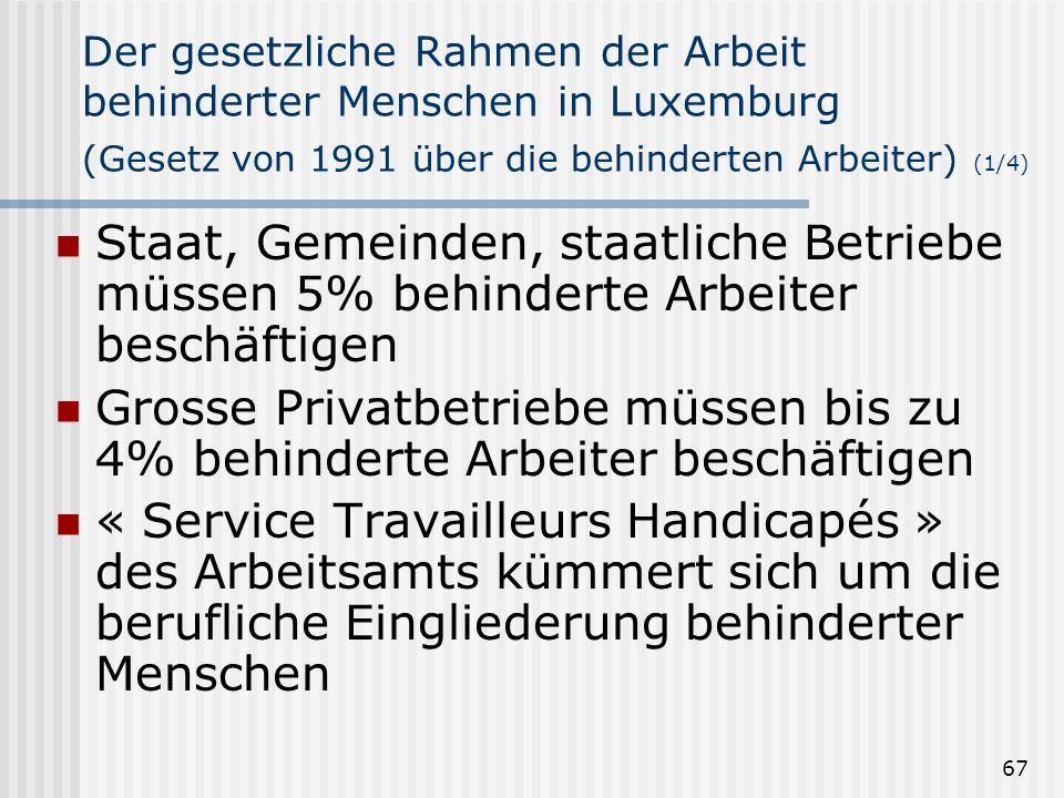 Der gesetzliche Rahmen der Arbeit behinderter Menschen in Luxemburg (Gesetz von 1991 über die behinderten Arbeiter) (1/4)