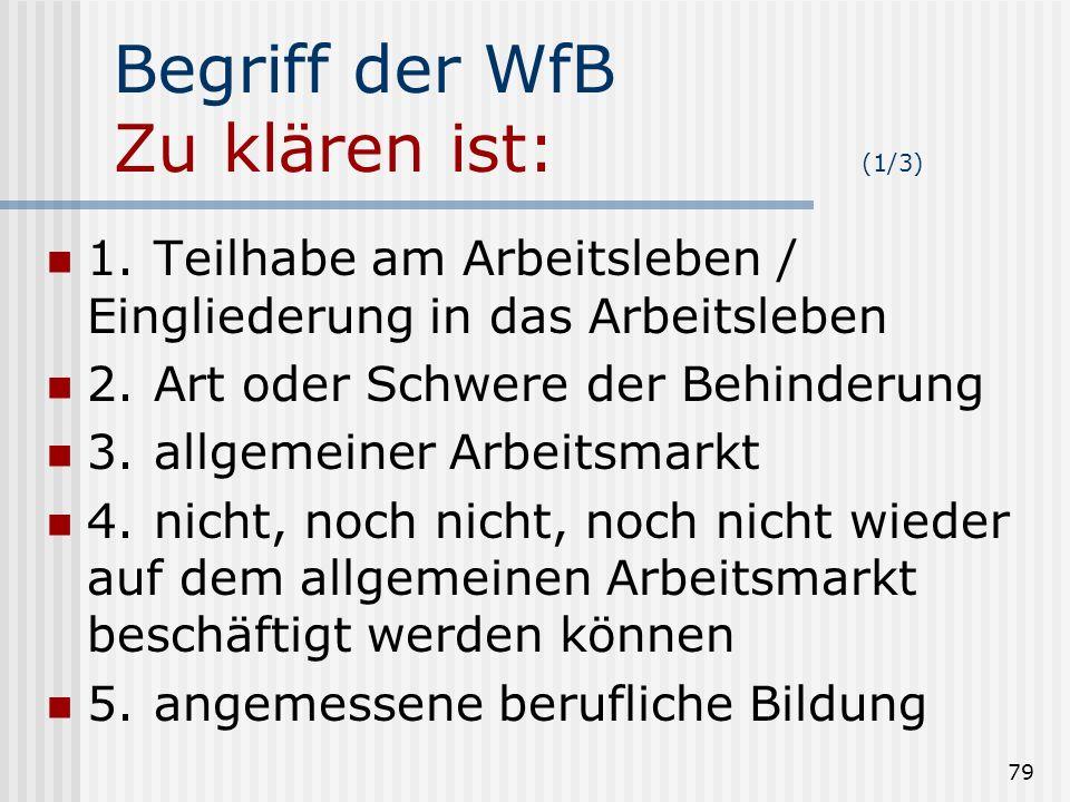 Begriff der WfB Zu klären ist: (1/3)