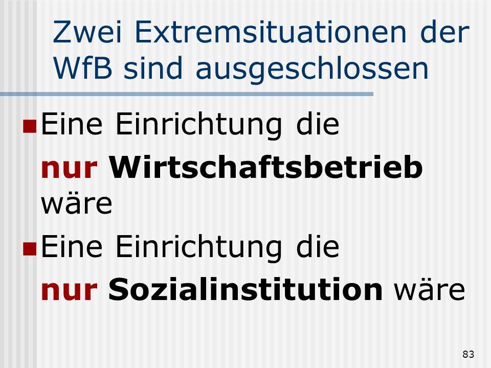 Zwei Extremsituationen der WfB sind ausgeschlossen