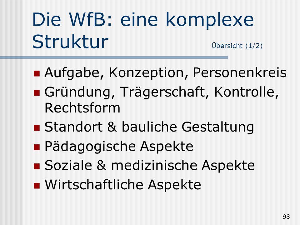 Die WfB: eine komplexe Struktur Übersicht (1/2)