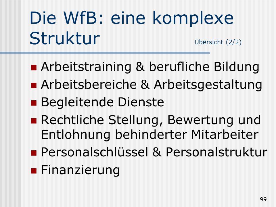 Die WfB: eine komplexe Struktur Übersicht (2/2)