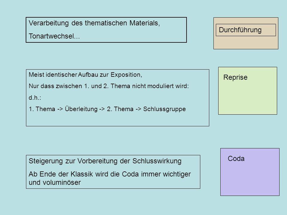 Verarbeitung des thematischen Materials, Tonartwechsel... Durchführung