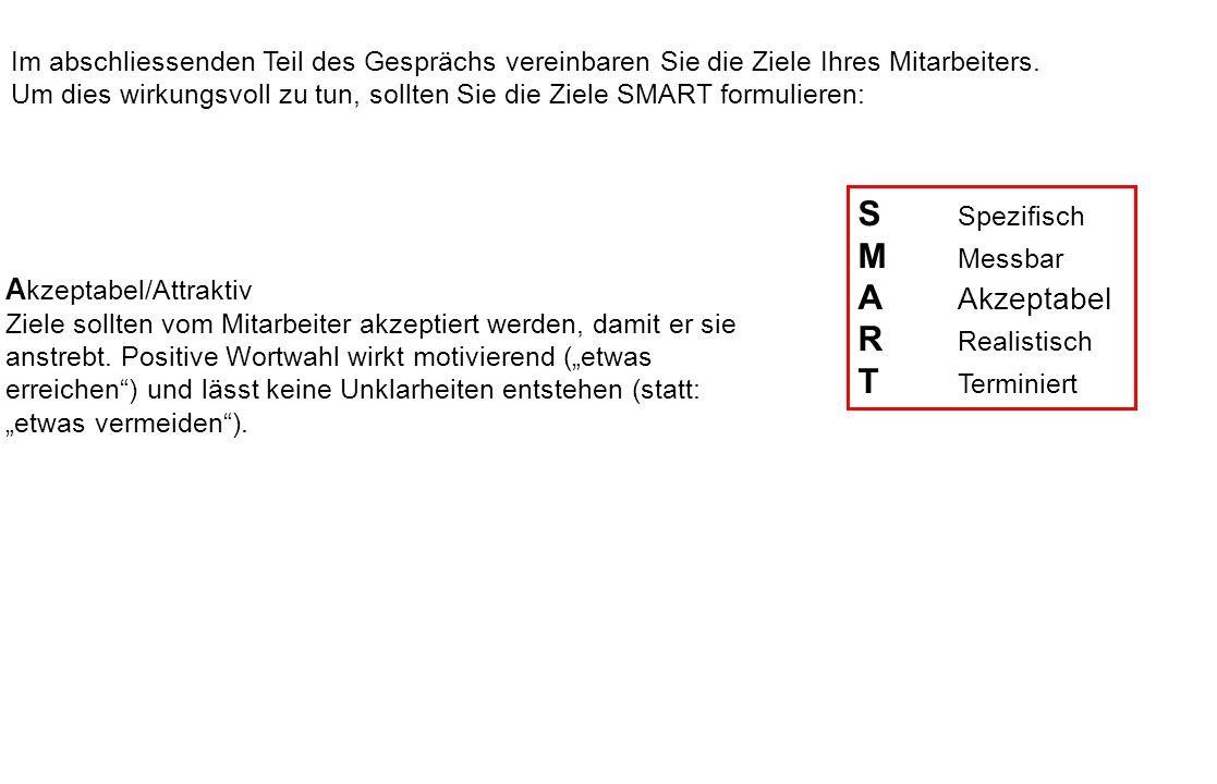 S Spezifisch M Messbar A Akzeptabel R Realistisch T Terminiert