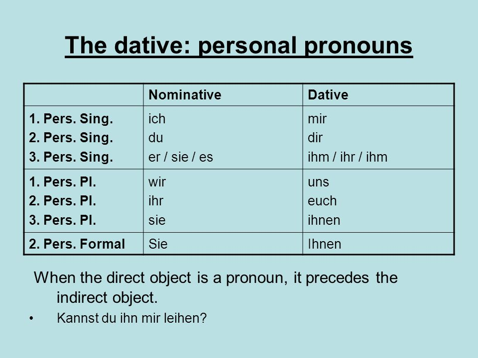 The dative: personal pronouns