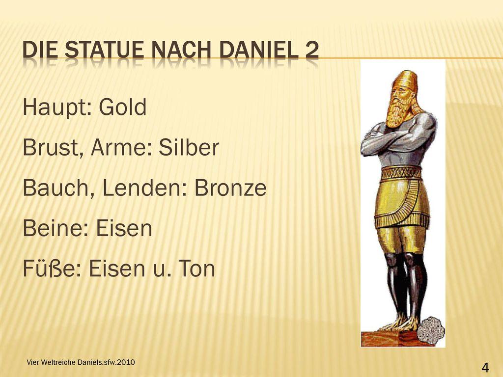 Gemütlich L1 Lenden Galerie - Anatomie Und Physiologie Knochen ...