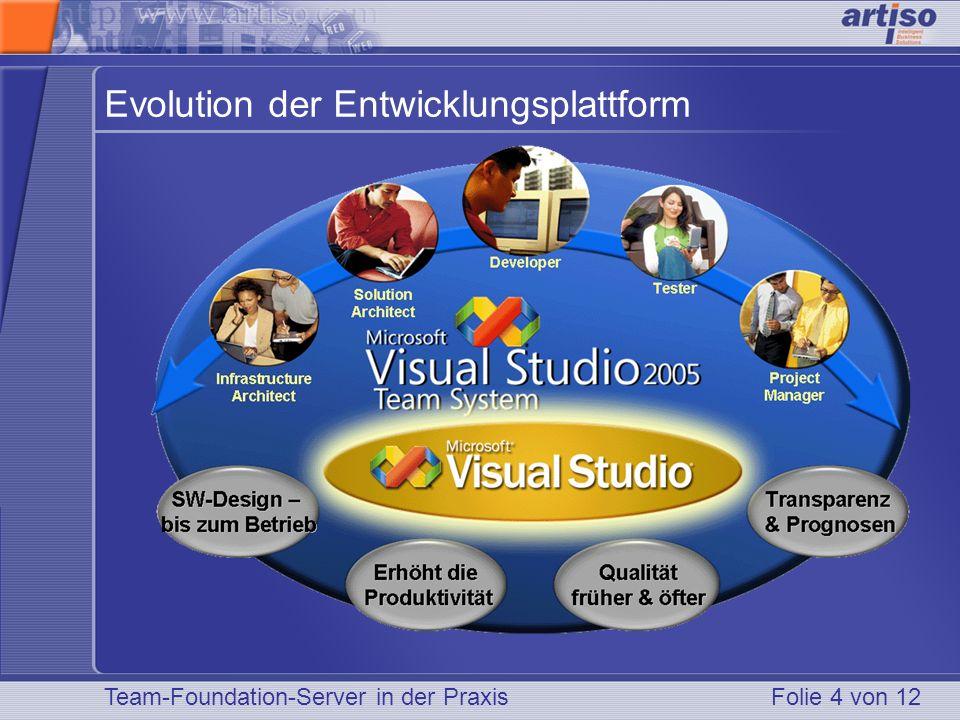 Evolution der Entwicklungsplattform